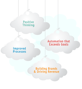 Building Brands & Driving Revenue, Improved Processes, Automation that Exceeds Goals, Positive Thinking