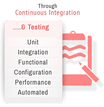 Through Continuous Integration ....& Testing, Unit Integration Functional Configuration Performance Automated